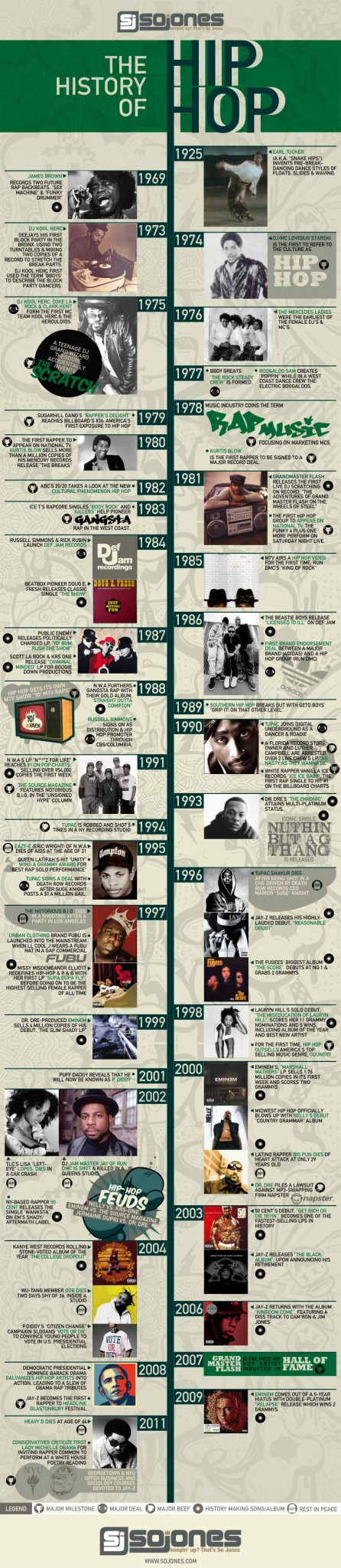 hip-hop-infographic